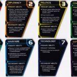 トワイライトインぺリウムⅣ 戦略カード