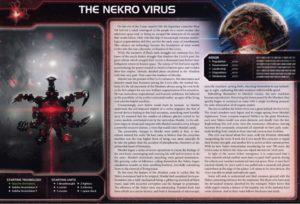 勢力 NECRO VIRUS