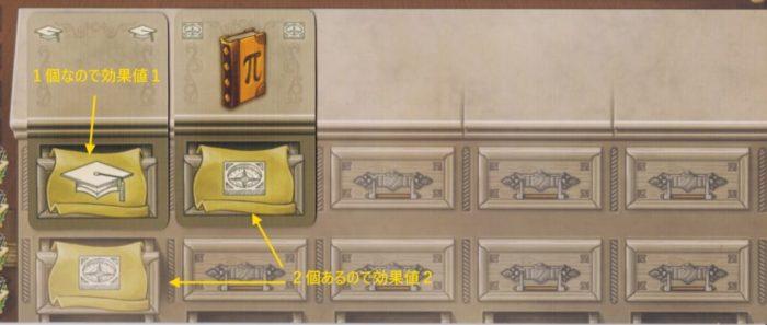ニュートン アクションカードのプレイイメージ