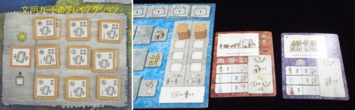 GENTES 文明カードのプレイアクション