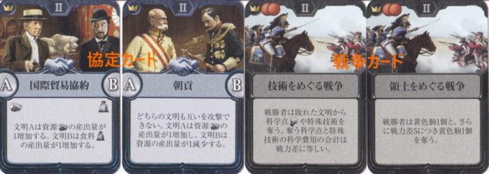 スルージエイジズ 軍事カード 戦争、協定